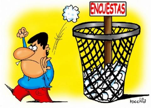 """Las """"prioridades"""" del Gobierno: recortan en Ciencia, pero despilfarran 31 millones de pesos en encuestas"""