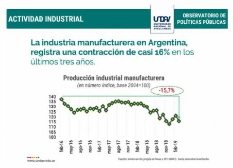 """El """"industricidio"""" provocado por Cambiemos: 3.500 empleos destruidos por mes en el sector"""