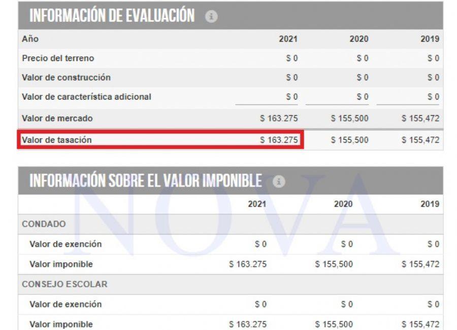 La valuación de la propiedad en Miami. (Foto: NOVA)
